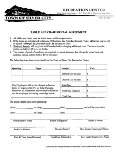 Editable Party Rental Contract Template Doc