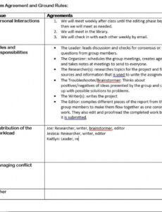 Editable Group Project Contract Template Word Example